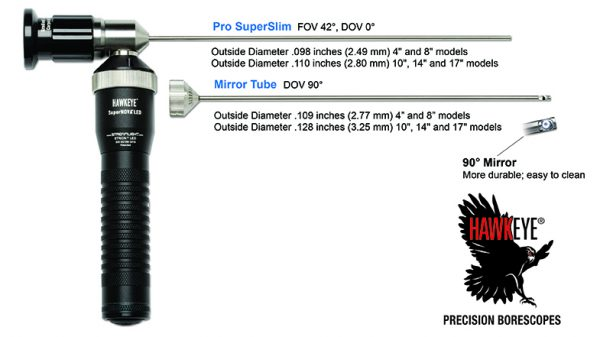 Hawkeye® Pro SuperSlim Borescope .098″ (2.40 mm)